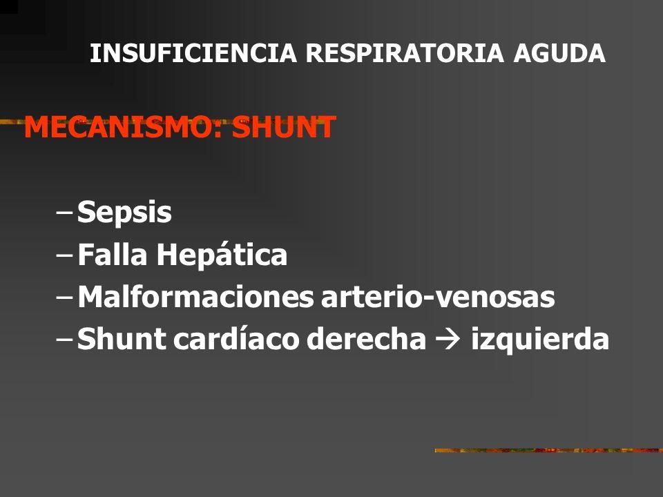 Malformaciones arterio-venosas Shunt cardíaco derecha  izquierda