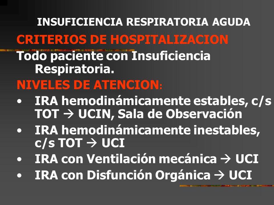 CRITERIOS DE HOSPITALIZACION