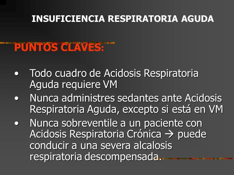 Todo cuadro de Acidosis Respiratoria Aguda requiere VM