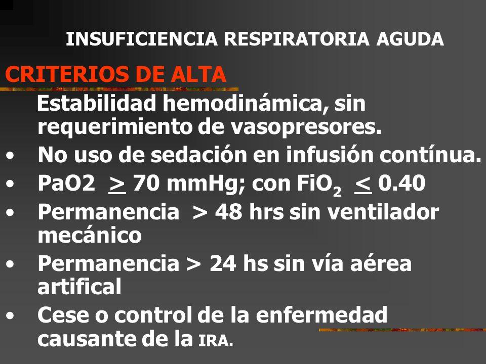 Estabilidad hemodinámica, sin requerimiento de vasopresores.