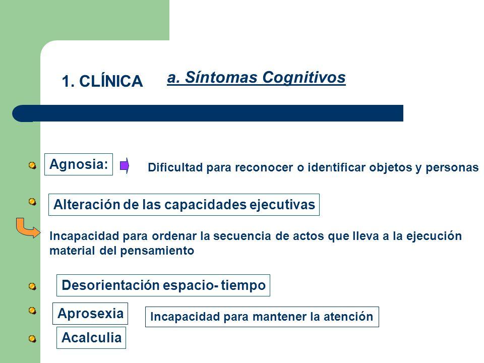 a. Síntomas Cognitivos 1. CLÍNICA Agnosia: