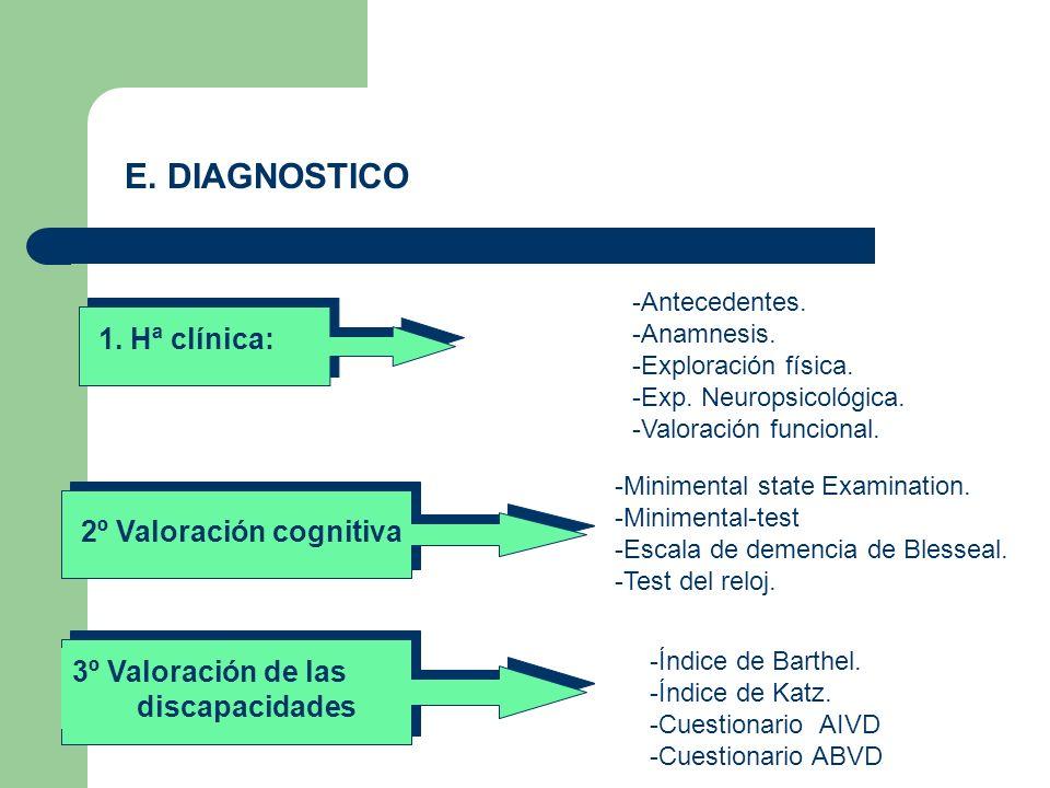 E. DIAGNOSTICO 1. Hª clínica: 2º Valoración cognitiva