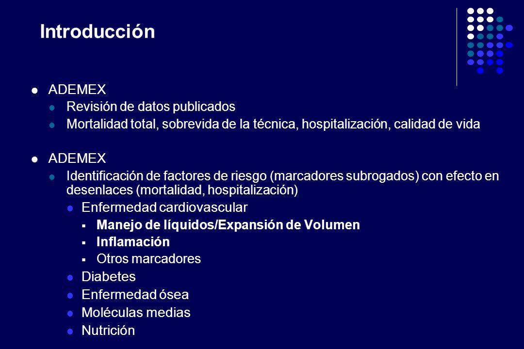 Introducción ADEMEX Enfermedad cardiovascular Diabetes Enfermedad ósea