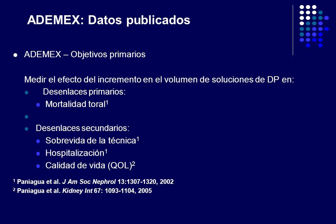 ADEMEX: Datos publicados