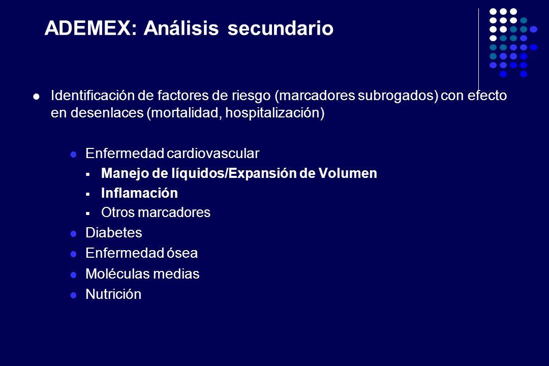 ADEMEX: Análisis secundario