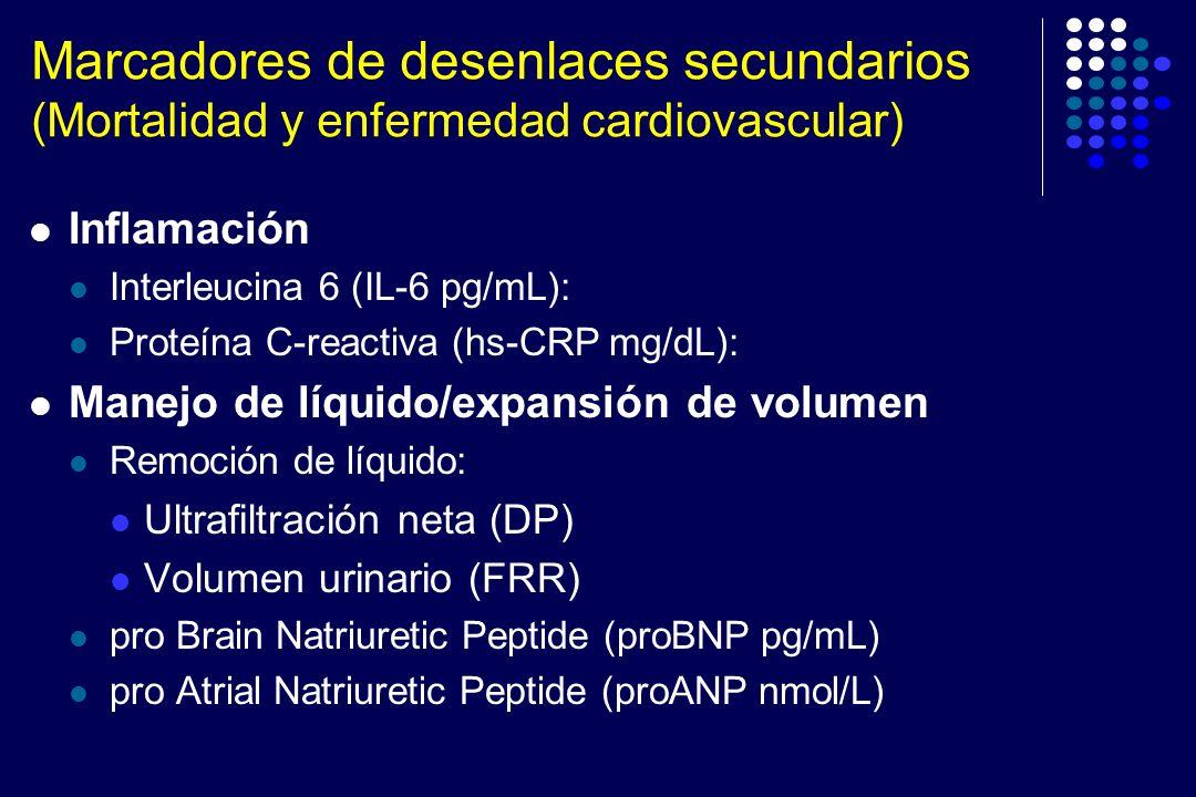 Marcadores de desenlaces secundarios (Mortalidad y enfermedad cardiovascular)