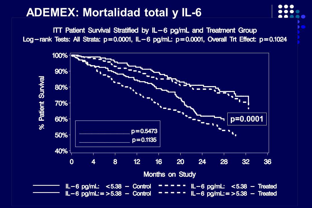 ADEMEX: Mortalidad total y IL-6
