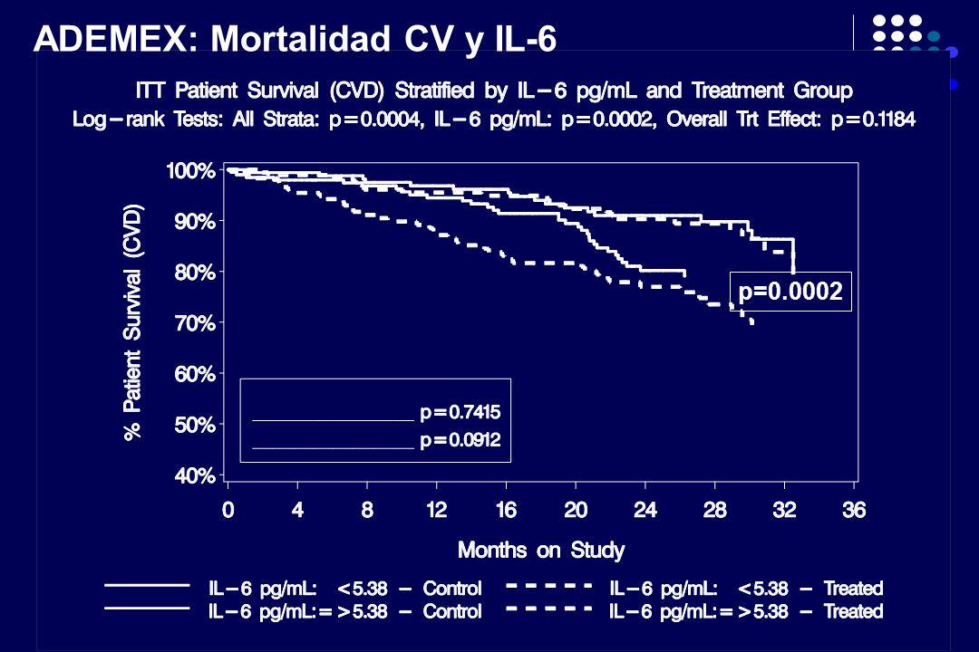 ADEMEX: Mortalidad CV y IL-6