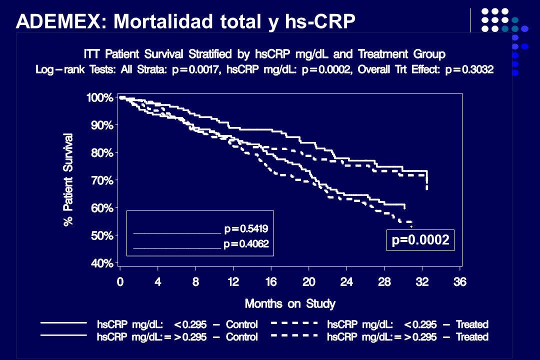 ADEMEX: Mortalidad total y hs-CRP