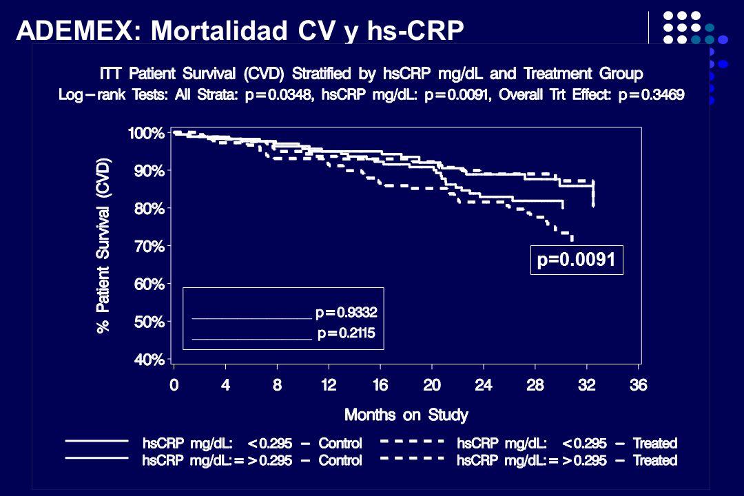 ADEMEX: Mortalidad CV y hs-CRP