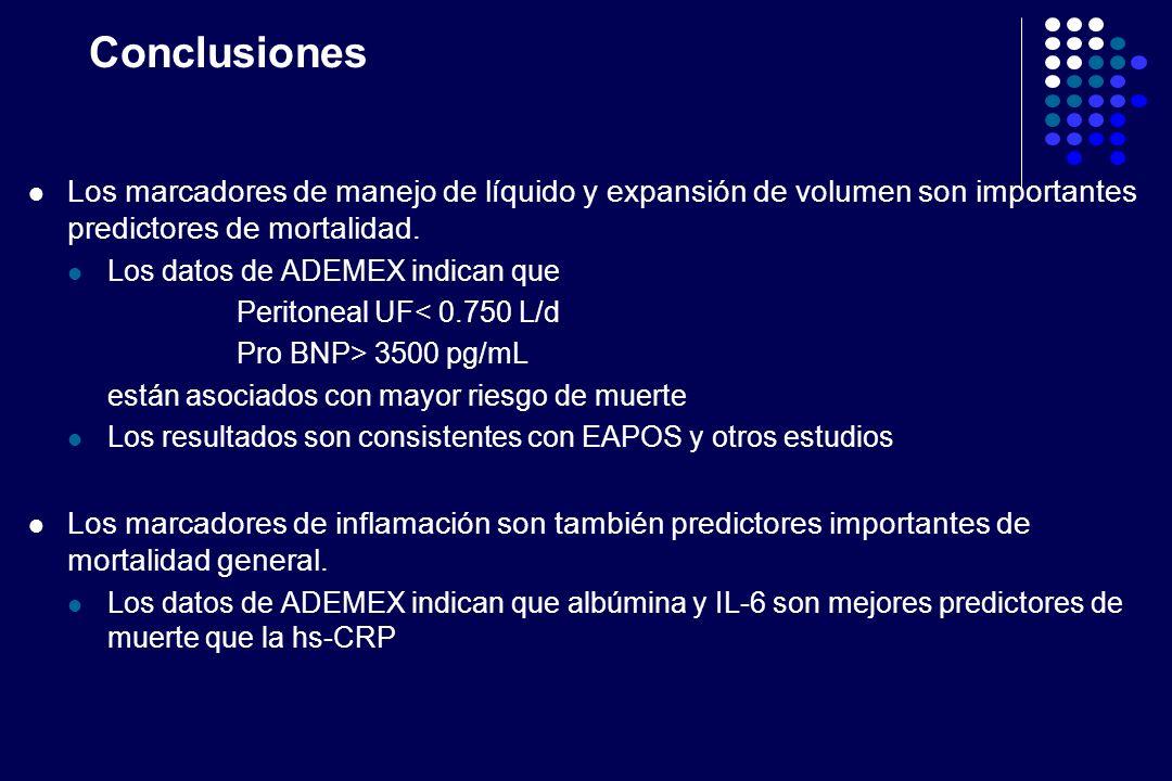 Conclusiones Los marcadores de manejo de líquido y expansión de volumen son importantes predictores de mortalidad.