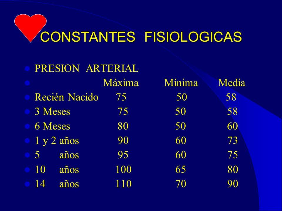 CONSTANTES FISIOLOGICAS