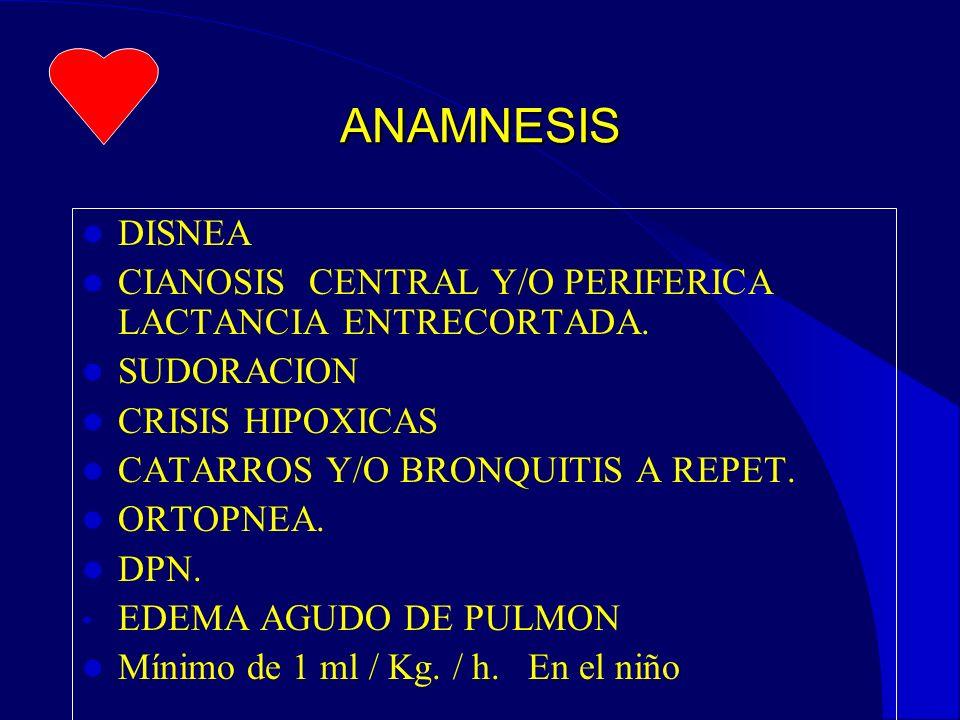 ANAMNESIS DISNEA. CIANOSIS CENTRAL Y/O PERIFERICA LACTANCIA ENTRECORTADA. SUDORACION. CRISIS HIPOXICAS.