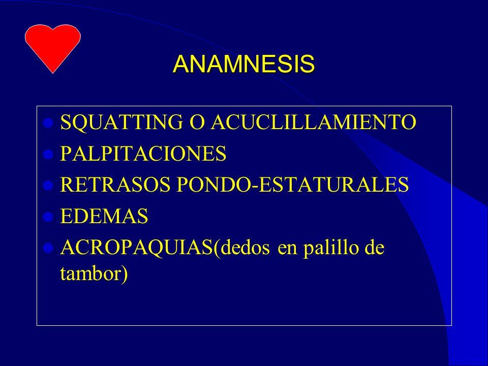 ANAMNESIS SQUATTING O ACUCLILLAMIENTO PALPITACIONES