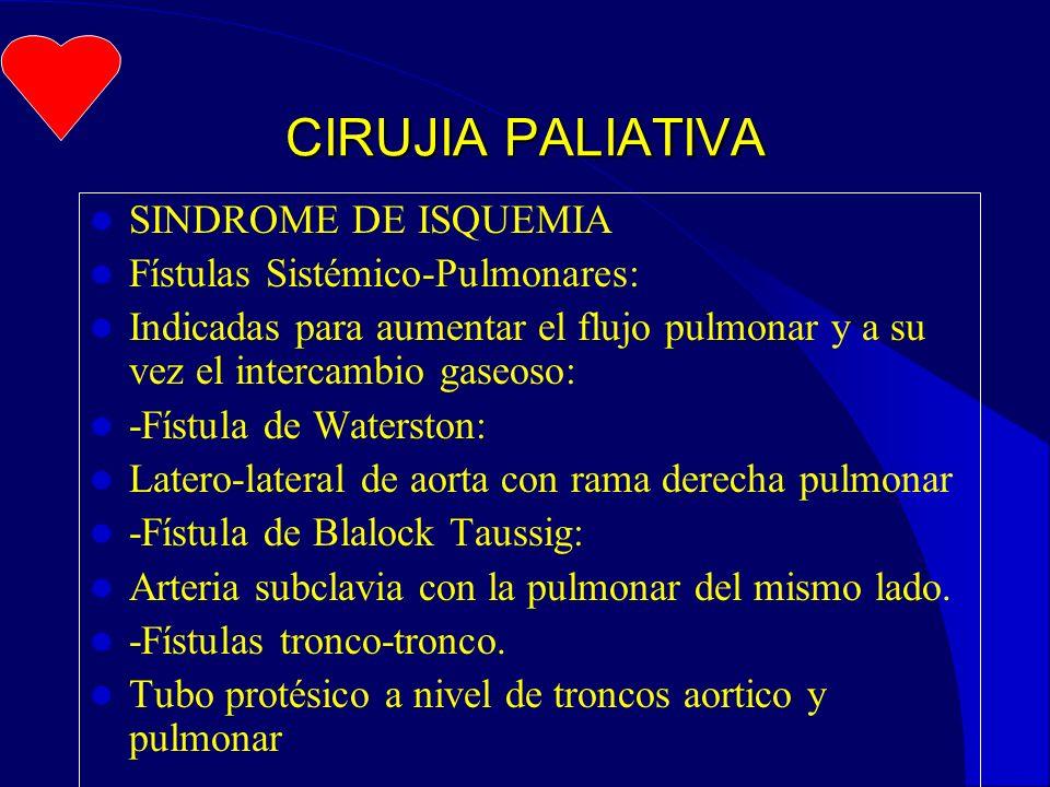 CIRUJIA PALIATIVA SINDROME DE ISQUEMIA Fístulas Sistémico-Pulmonares: