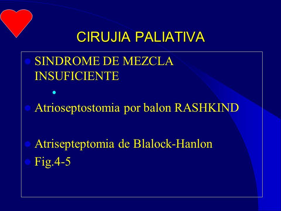 CIRUJIA PALIATIVA SINDROME DE MEZCLA INSUFICIENTE