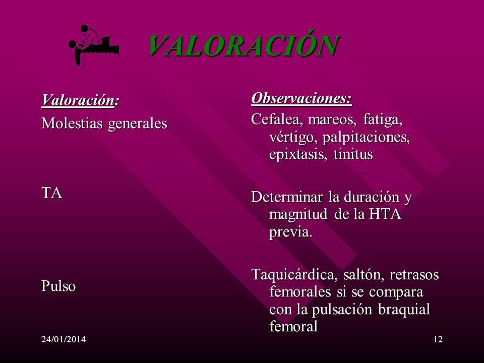 VALORACIÓN Valoración: Molestias generales TA Pulso Observaciones: