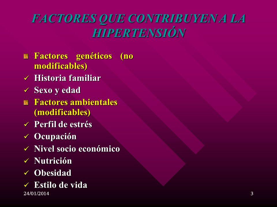 FACTORES QUE CONTRIBUYEN A LA HIPERTENSIÓN