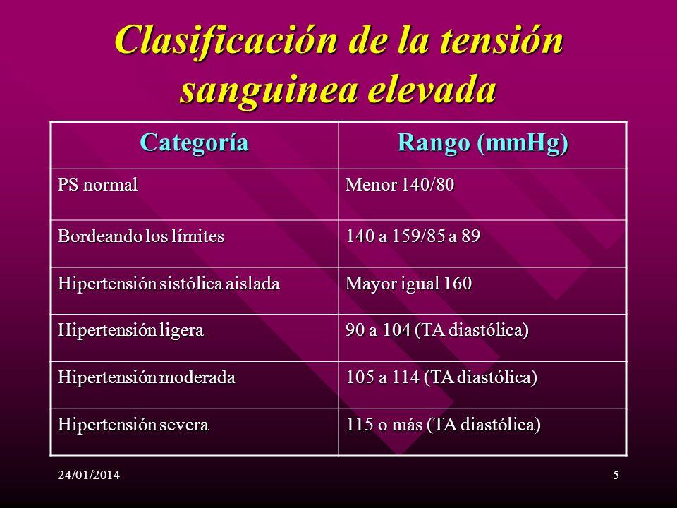 Clasificación de la tensión sanguinea elevada