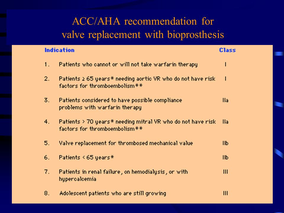 ACC/AHA recommendation for valve replacement with bioprosthesis