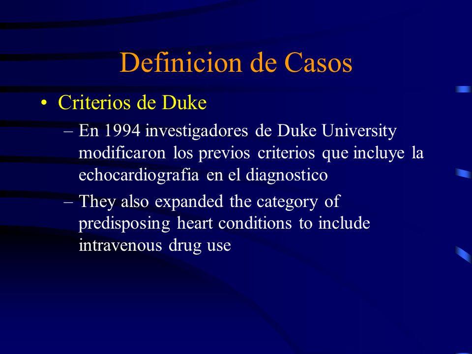 Definicion de Casos Criterios de Duke