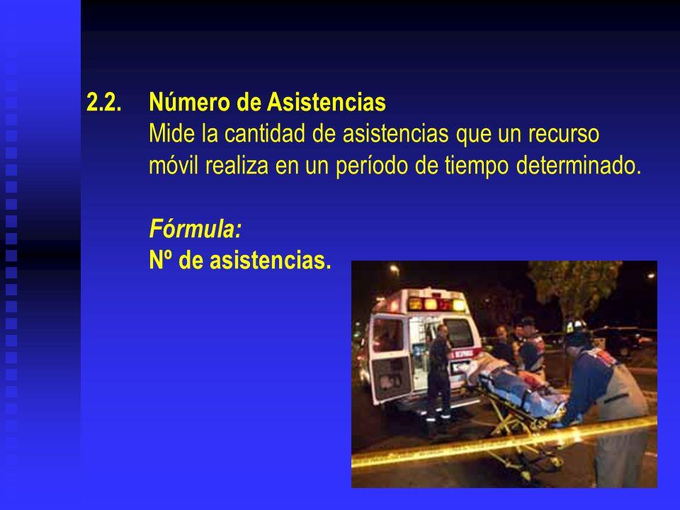 2.2. Número de Asistencias Mide la cantidad de asistencias que un recurso móvil realiza en un período de tiempo determinado. Fórmula: Nº de asistencias.
