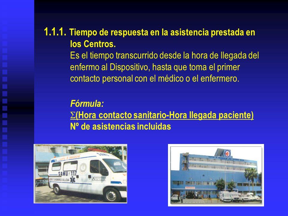1.1.1. Tiempo de respuesta en la asistencia prestada en los Centros.