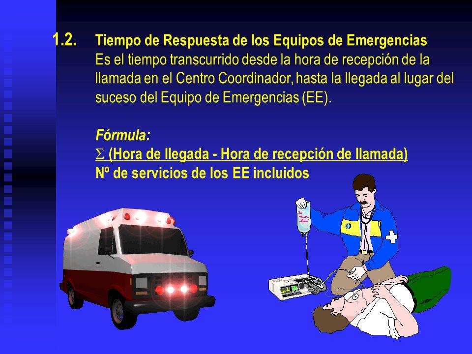 1.2. Tiempo de Respuesta de los Equipos de Emergencias