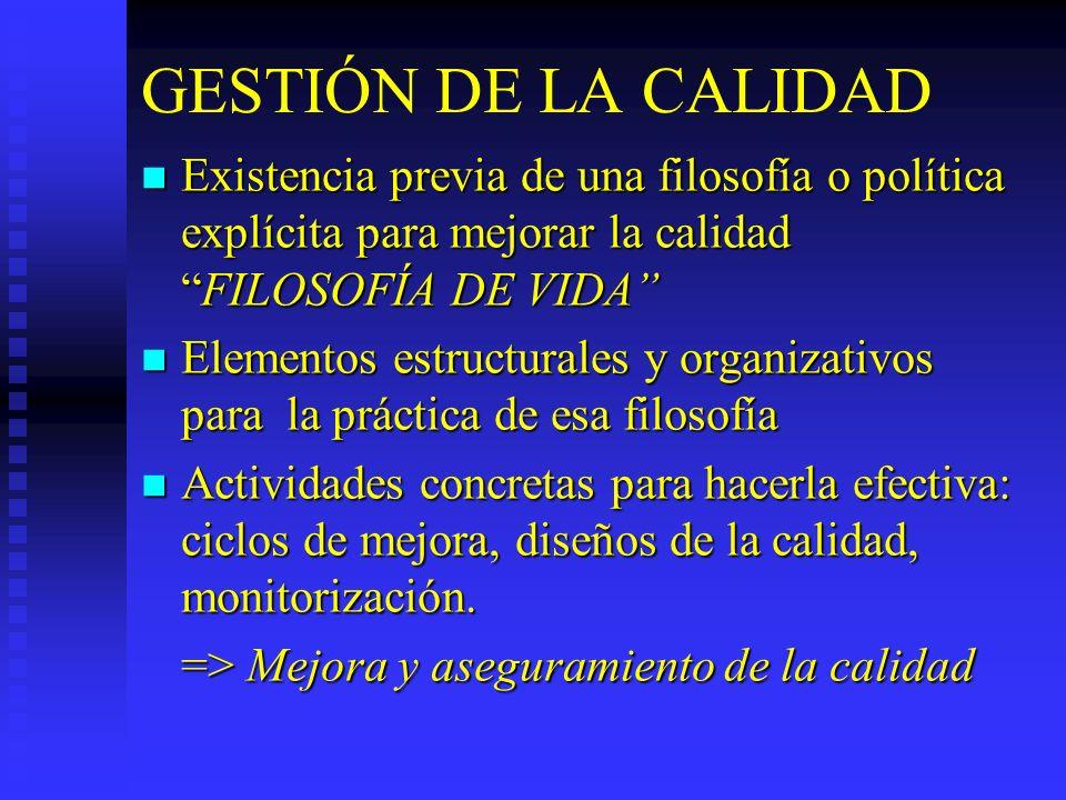 GESTIÓN DE LA CALIDAD Existencia previa de una filosofía o política explícita para mejorar la calidad FILOSOFÍA DE VIDA