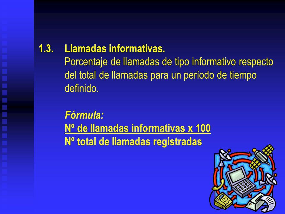 1. 3. Llamadas informativas