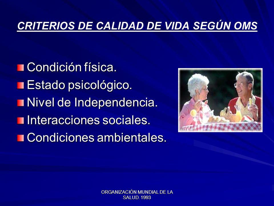 CRITERIOS DE CALIDAD DE VIDA SEGÚN OMS