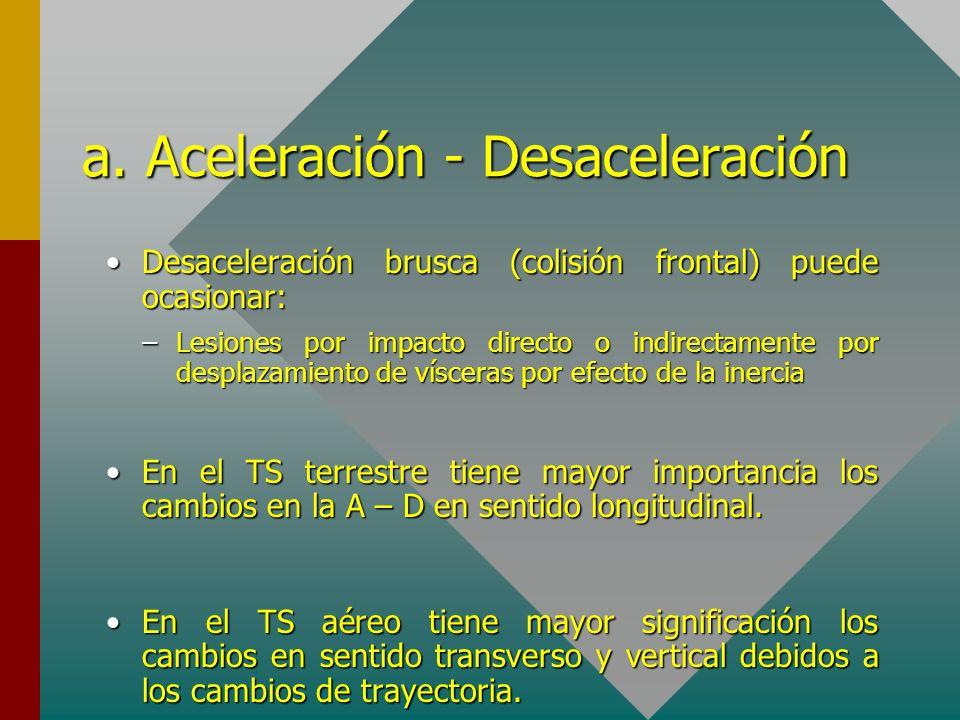 a. Aceleración - Desaceleración