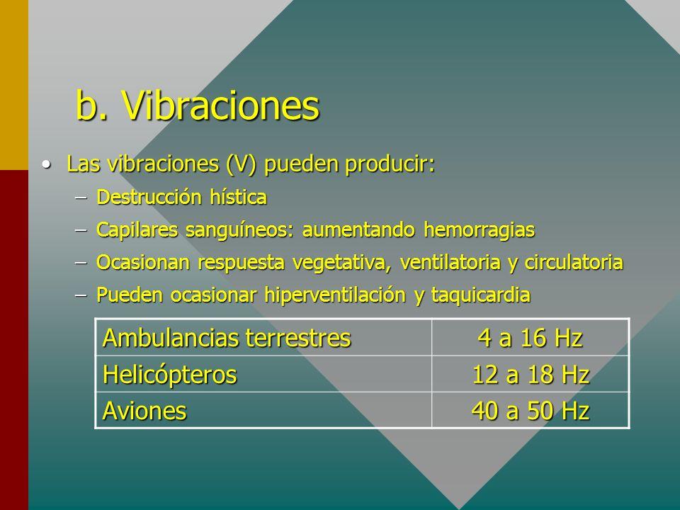 b. Vibraciones Ambulancias terrestres 4 a 16 Hz Helicópteros