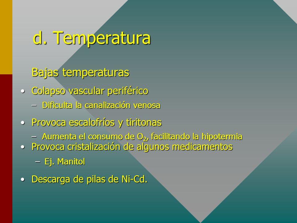 d. Temperatura Bajas temperaturas Colapso vascular periférico