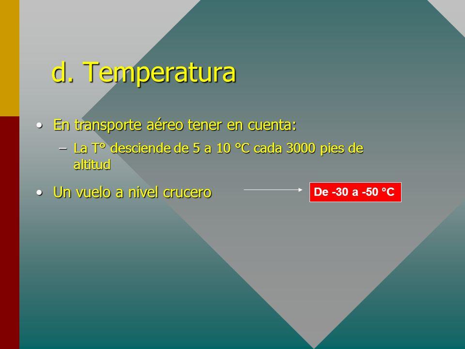 d. Temperatura En transporte aéreo tener en cuenta: