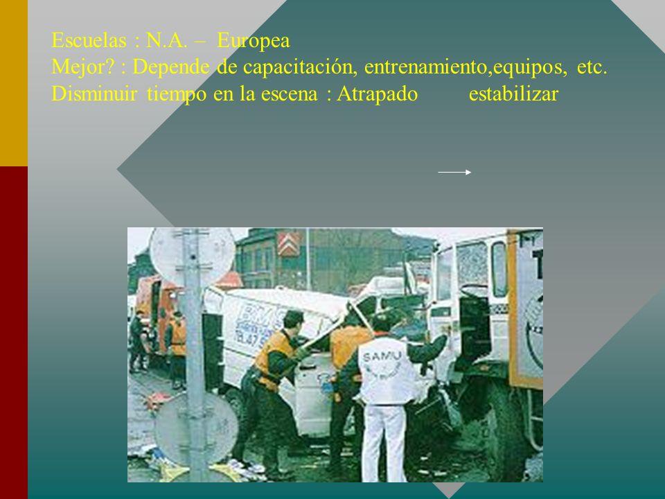Escuelas : N.A.– EuropeaMejor. : Depende de capacitación, entrenamiento,equipos, etc.