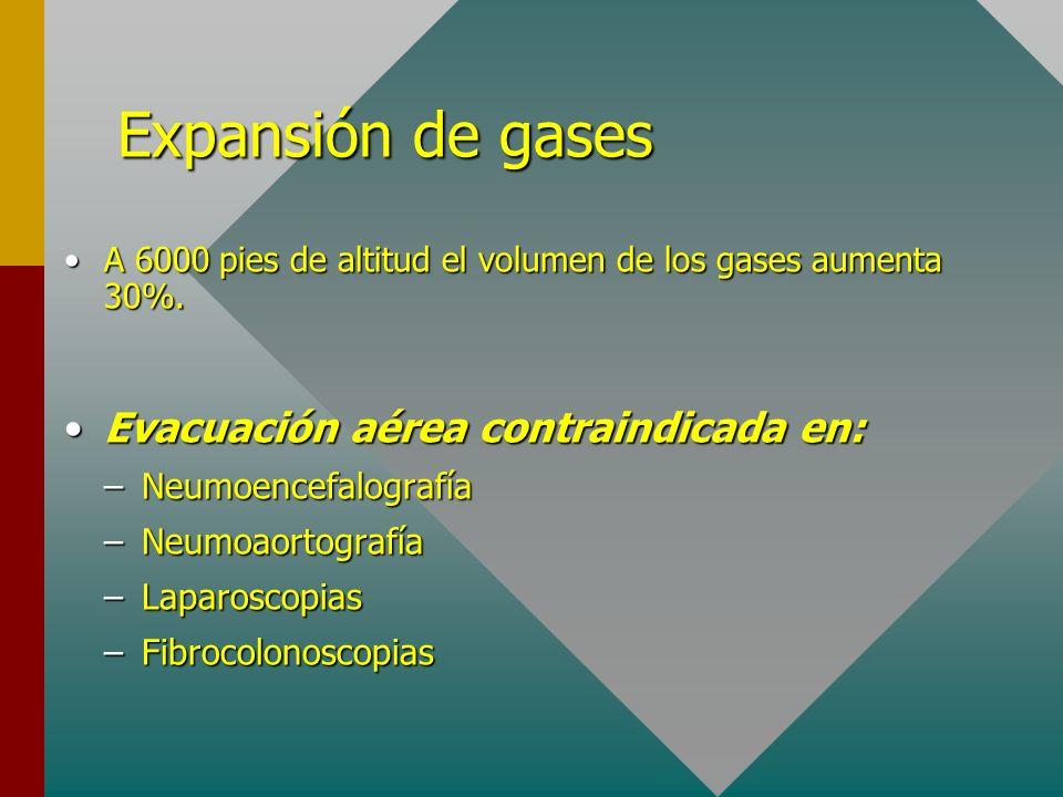 Expansión de gases Evacuación aérea contraindicada en: