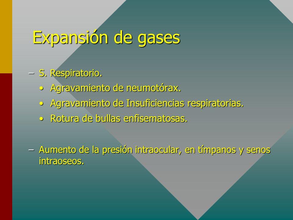 Expansión de gases Agravamiento de neumotórax.