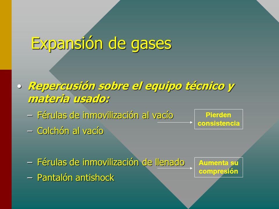 Expansión de gases Repercusión sobre el equipo técnico y materia usado: Férulas de inmovilización al vacío.
