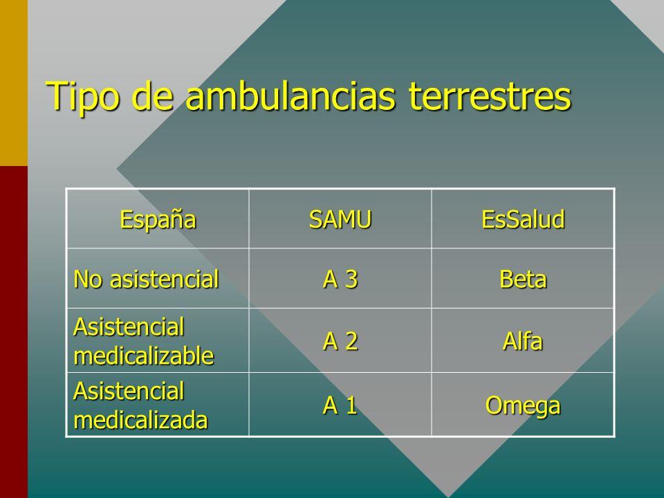 Tipo de ambulancias terrestres