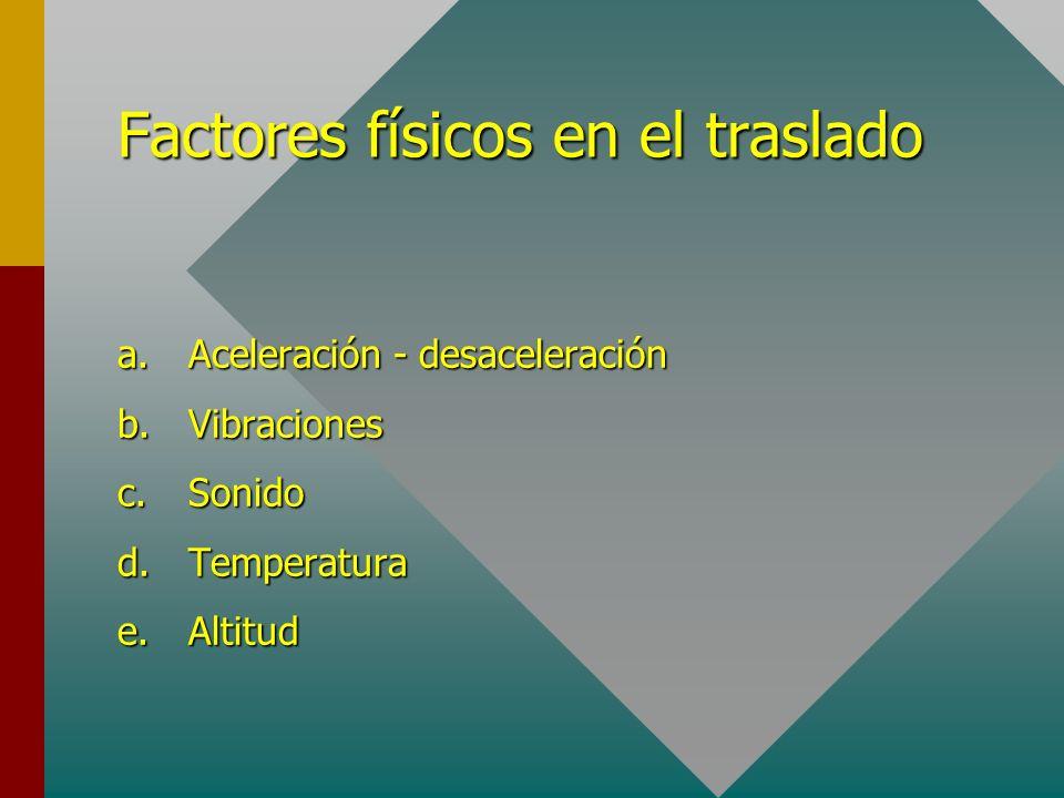 Factores físicos en el traslado