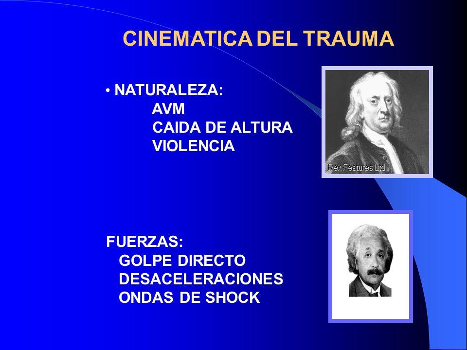 CINEMATICA DEL TRAUMA NATURALEZA: AVM CAIDA DE ALTURA VIOLENCIA