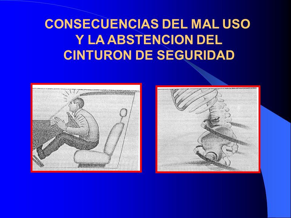 CONSECUENCIAS DEL MAL USO