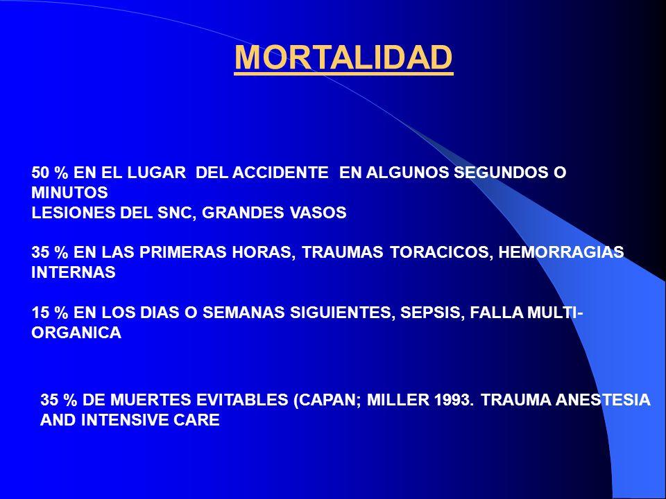 MORTALIDAD 50 % EN EL LUGAR DEL ACCIDENTE EN ALGUNOS SEGUNDOS O MINUTOS. LESIONES DEL SNC, GRANDES VASOS.