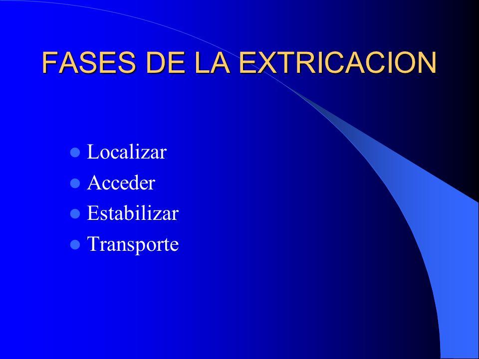 FASES DE LA EXTRICACION