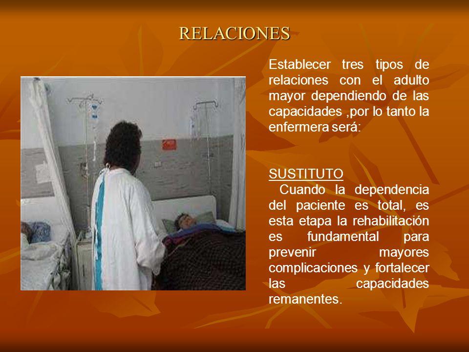 RELACIONES Establecer tres tipos de relaciones con el adulto mayor dependiendo de las capacidades ,por lo tanto la enfermera será: