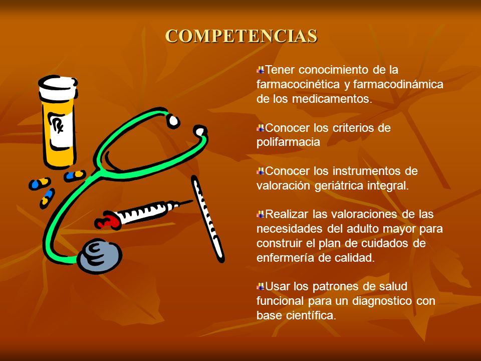 COMPETENCIAS Tener conocimiento de la farmacocinética y farmacodinámica de los medicamentos. Conocer los criterios de polifarmacia.