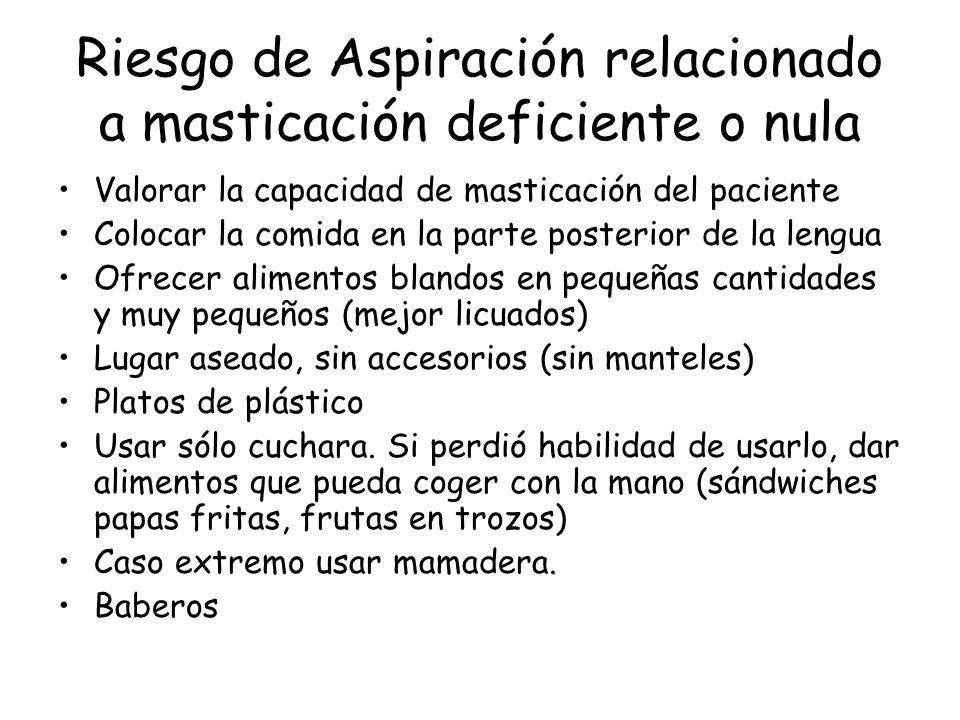 Riesgo de Aspiración relacionado a masticación deficiente o nula