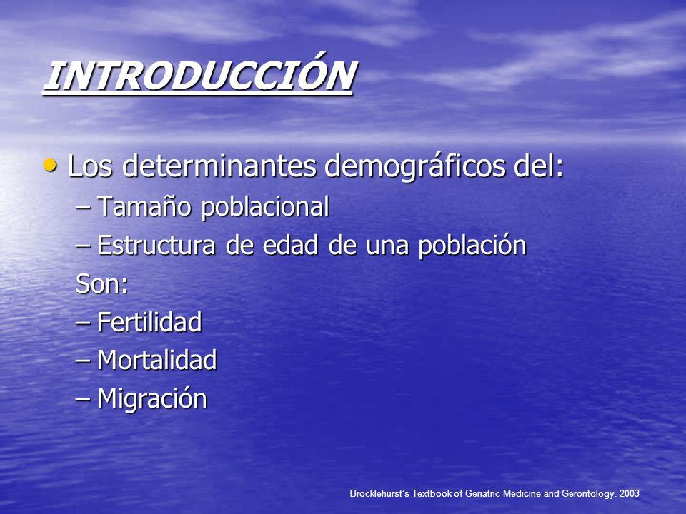 INTRODUCCIÓN Los determinantes demográficos del: Tamaño poblacional