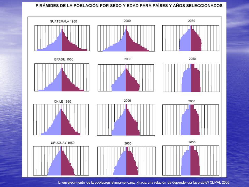 El envejecimiento de la población latinoamericana: ¿hacia una relación de dependencia favorable.